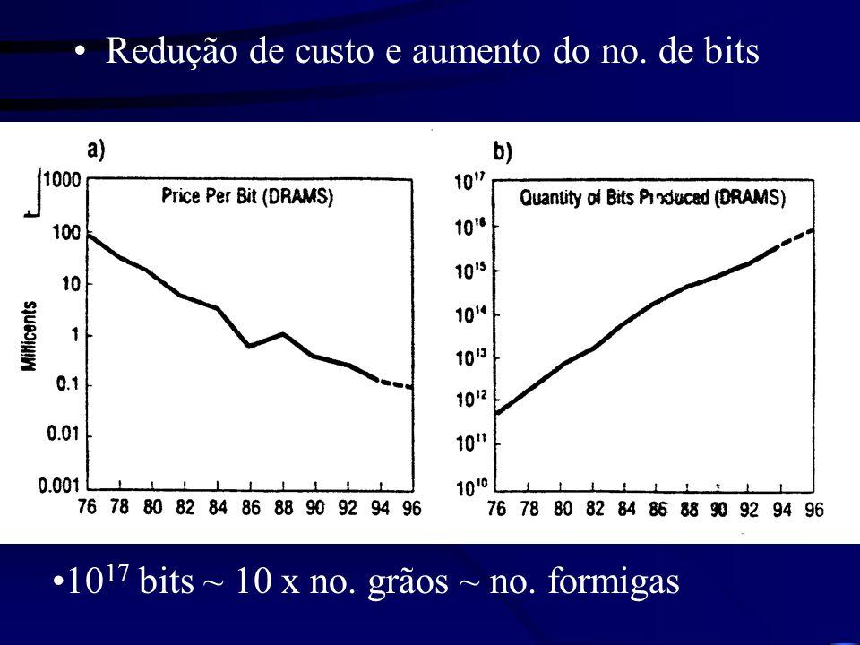 Redução de custo e aumento do no. de bits