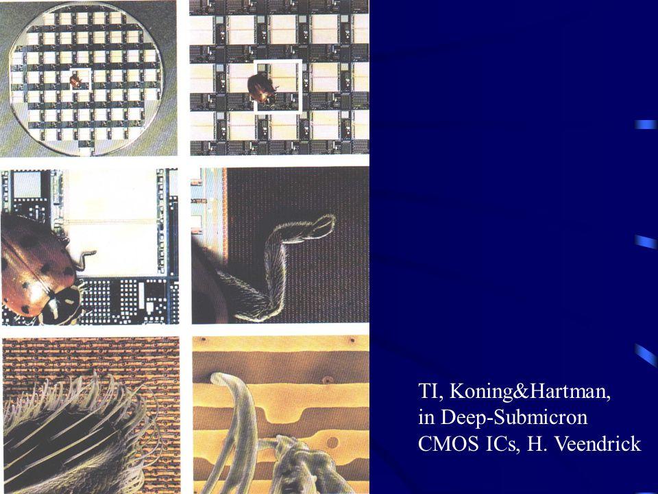 TI, Koning&Hartman, in Deep-Submicron CMOS ICs, H. Veendrick