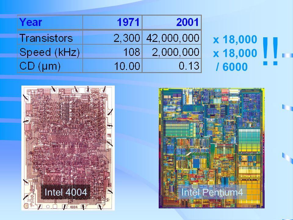 x 18,000 / 6000 !! Intel 4004 Intel Pentium4