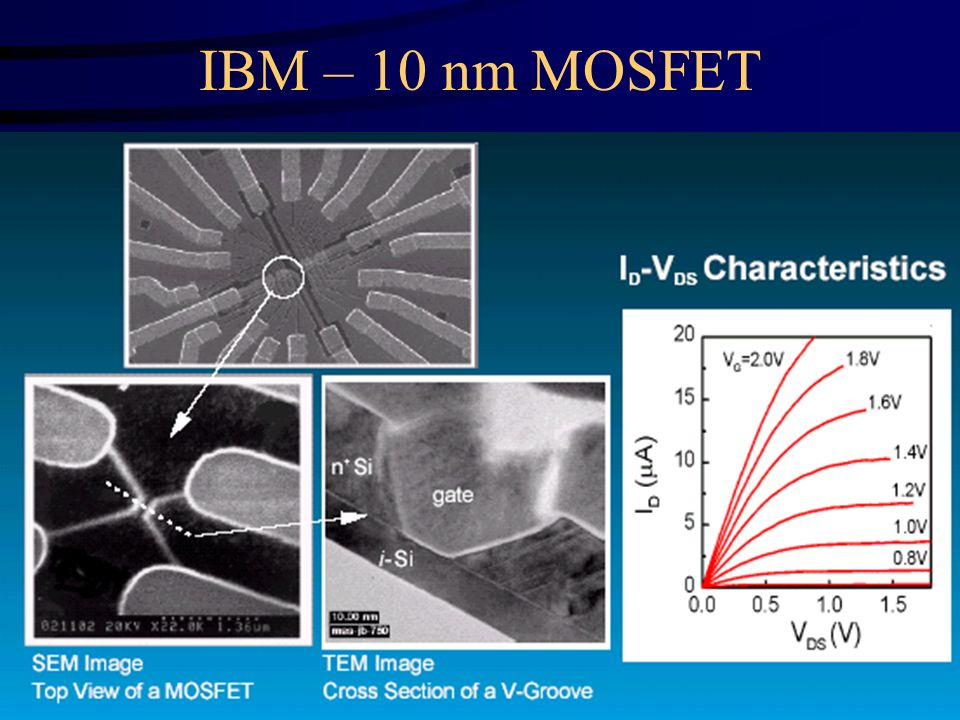 IBM – 10 nm MOSFET