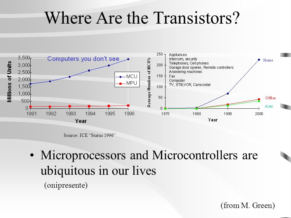 Where Are the Transistors
