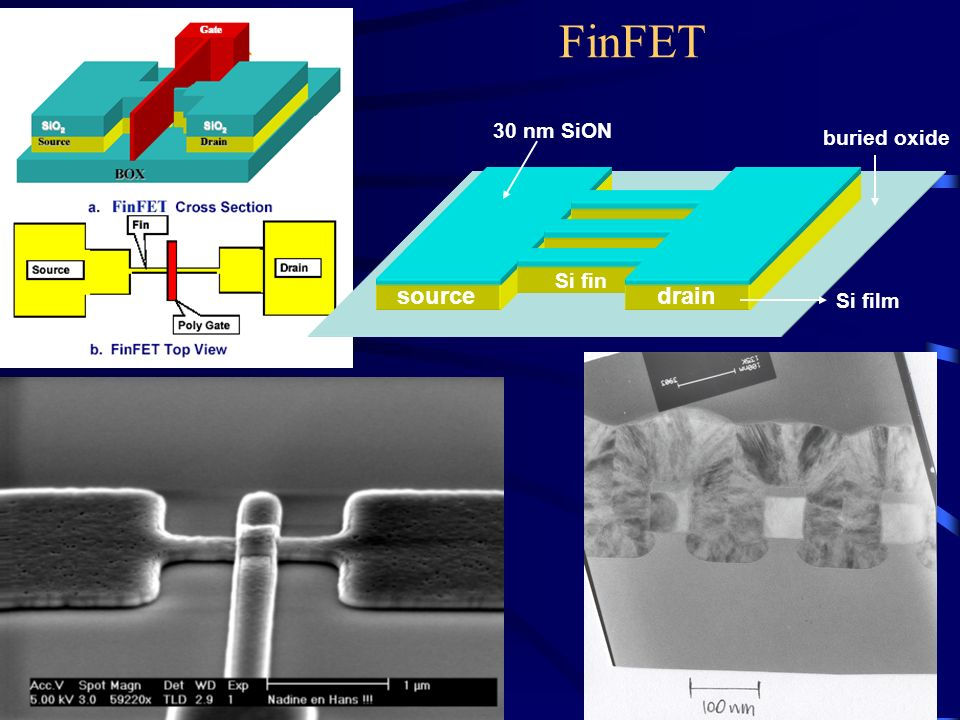 FinFET Si fin source drain Si film 30 nm SiON buried oxide