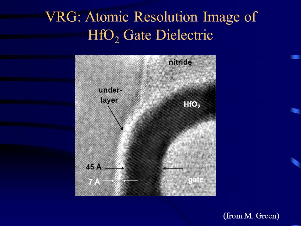 VRG: Atomic Resolution Image of HfO2 Gate Dielectric