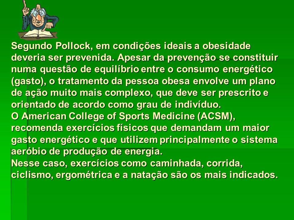 Segundo Pollock, em condições ideais a obesidade deveria ser prevenida