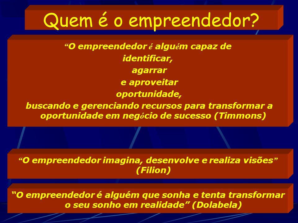 Quem é o empreendedor O empreendedor é alguém capaz de identificar,
