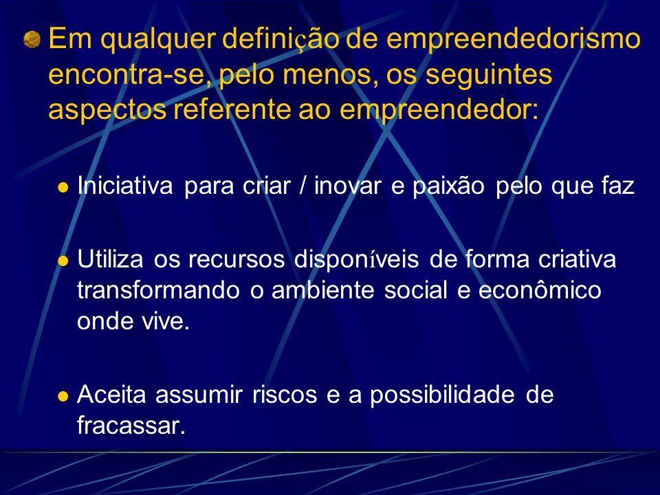 Em qualquer definição de empreendedorismo encontra-se, pelo menos, os seguintes aspectos referente ao empreendedor: