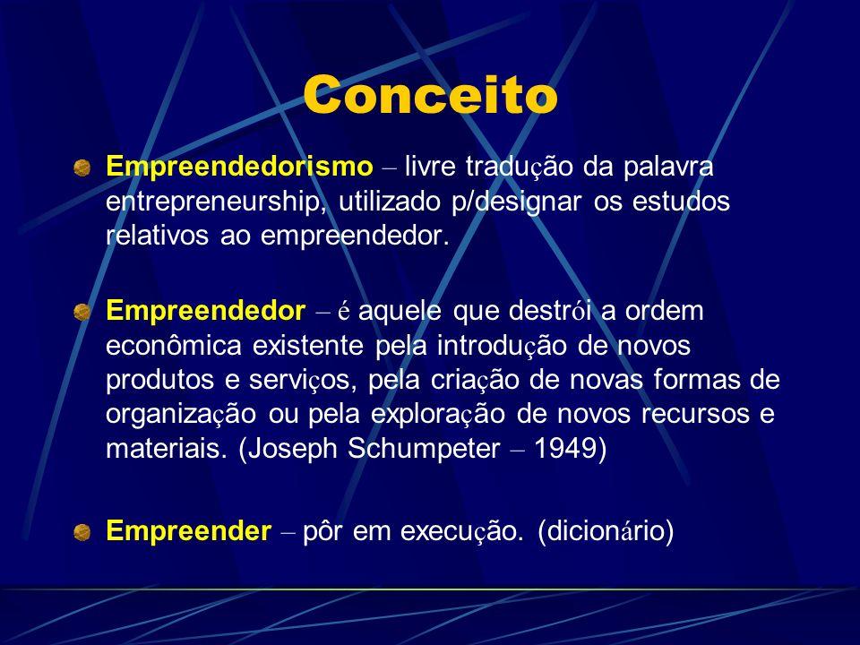 Conceito Empreendedorismo – livre tradução da palavra entrepreneurship, utilizado p/designar os estudos relativos ao empreendedor.