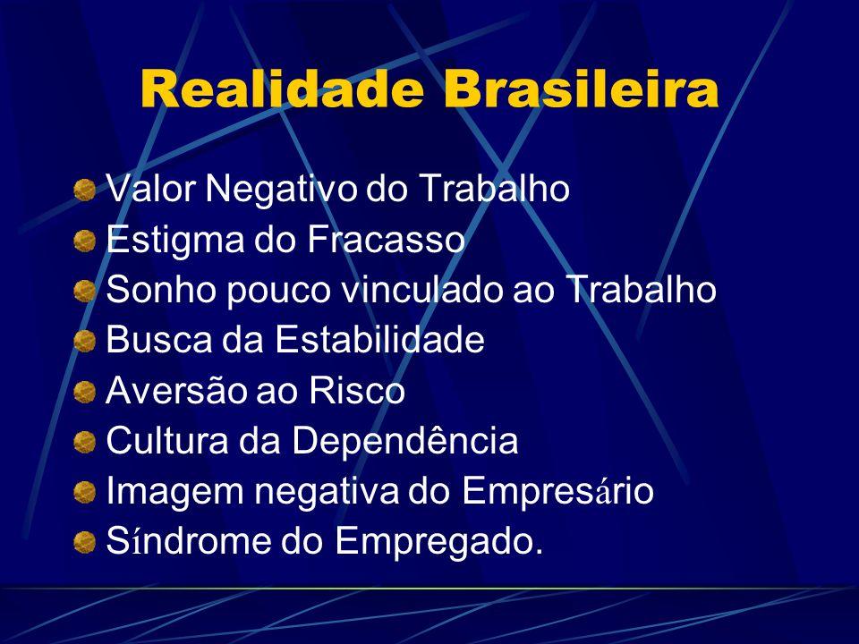 Realidade Brasileira Valor Negativo do Trabalho Estigma do Fracasso