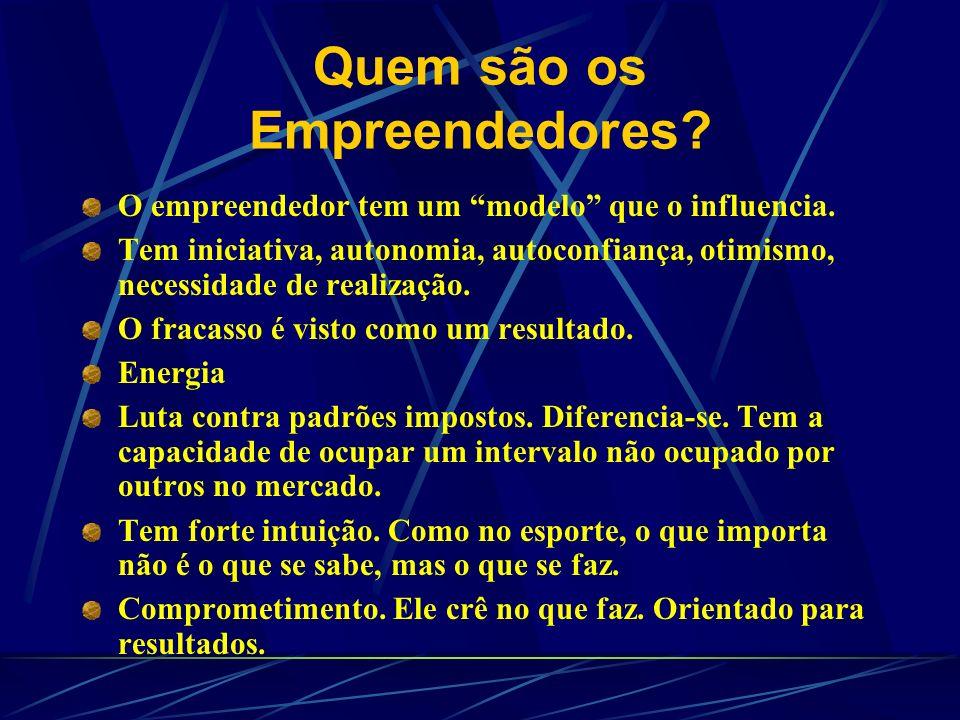 Quem são os Empreendedores