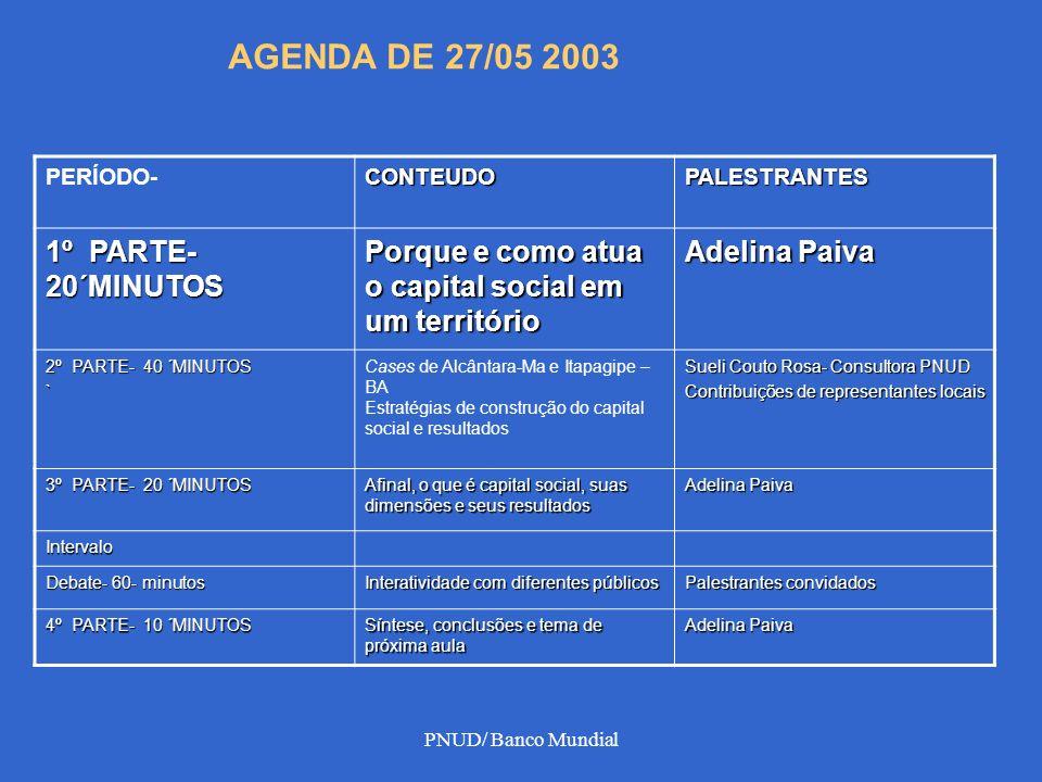 CONSTRUINDO A IDENTIDADE DO TERRITÓRIO ATRAVÉS DO CAPITAL SOCIAL