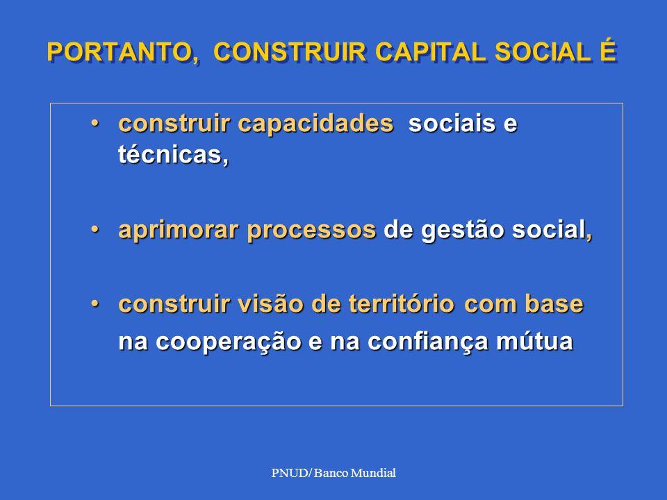 TERRITÓRIO COM CAPITAL SOCIAL