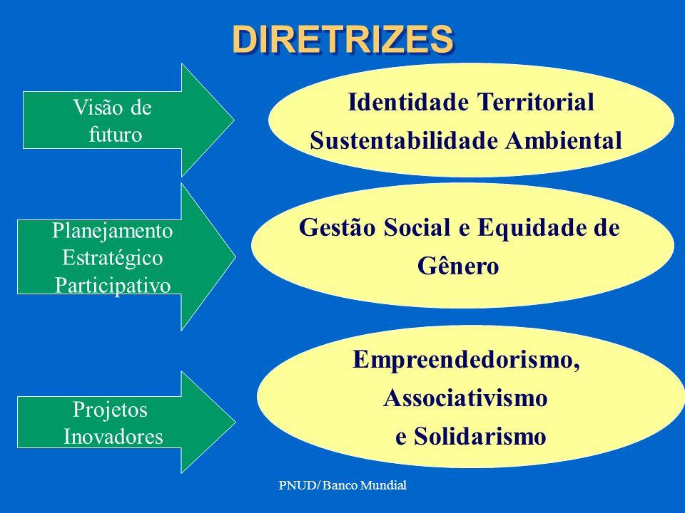 OBJETIVOS DA AULA Explicitar as estratégias utilizadas