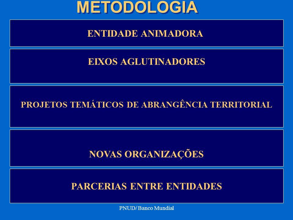 PERFIL DO TERRITÓRIO BACIA DO RIO CURU - 04 MUNICÍPIOS: