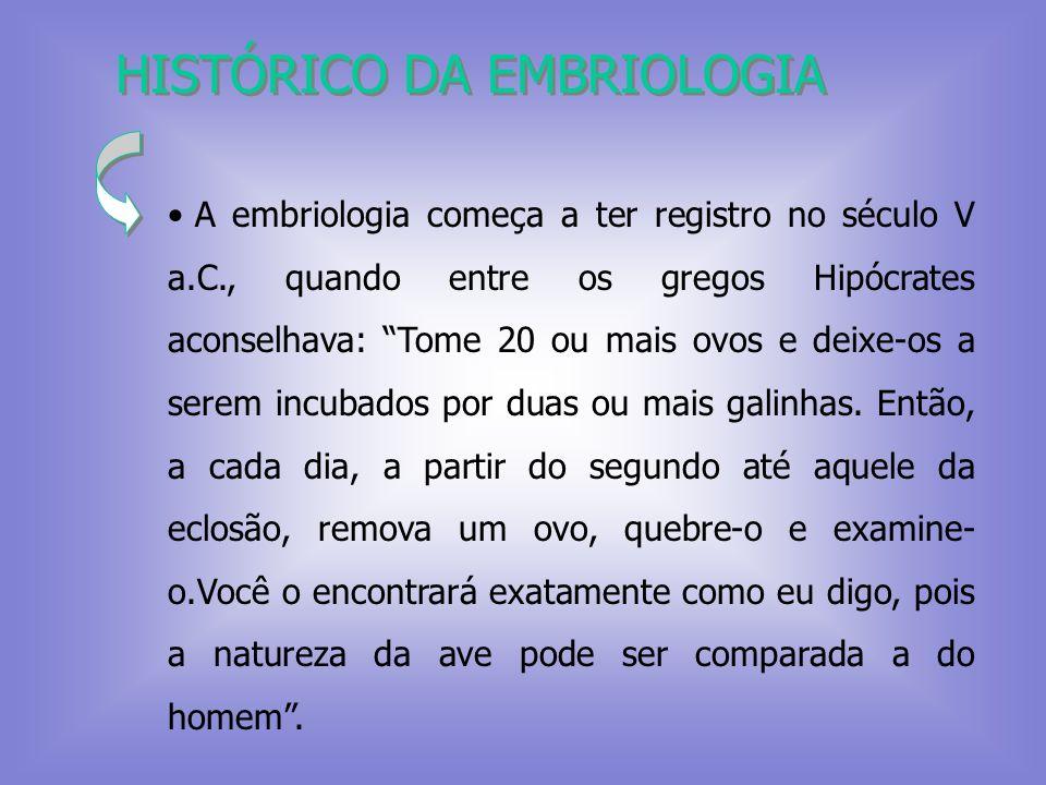 HISTÓRICO DA EMBRIOLOGIA