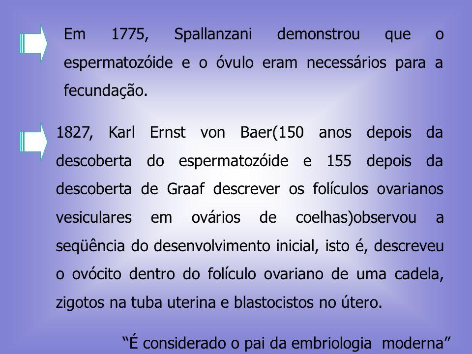 Em 1775, Spallanzani demonstrou que o espermatozóide e o óvulo eram necessários para a fecundação.