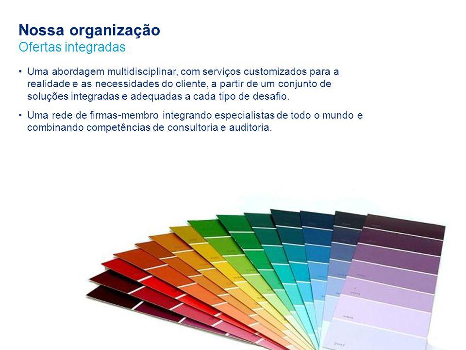 Nossa organização Ofertas integradas