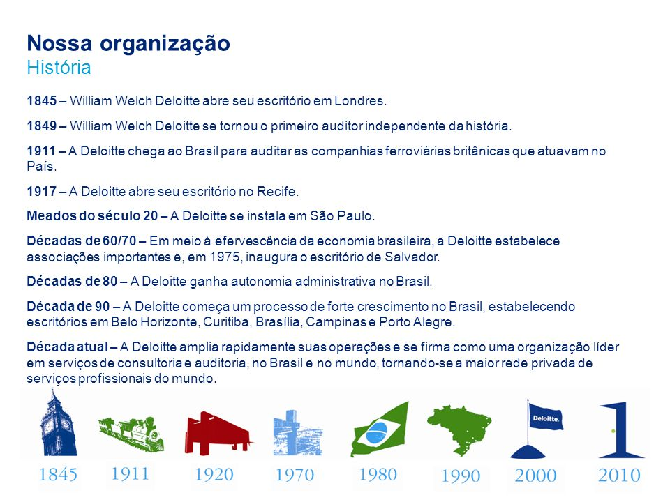 Nossa organização História