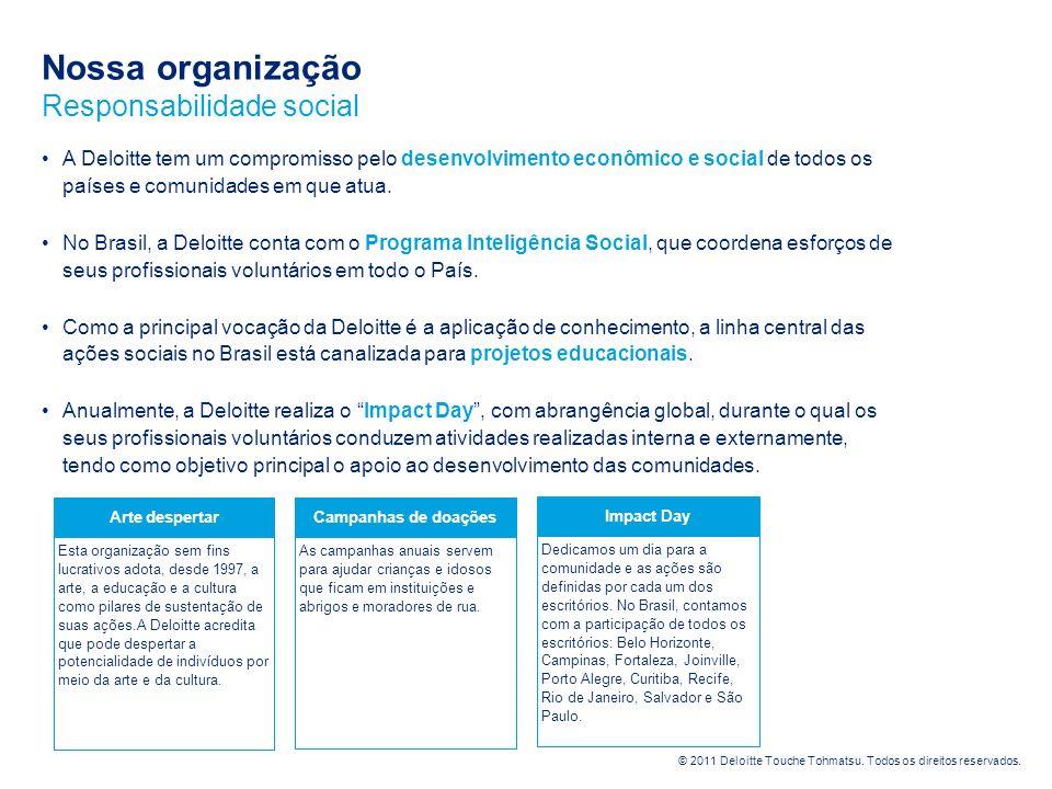 Nossa organização Responsabilidade social