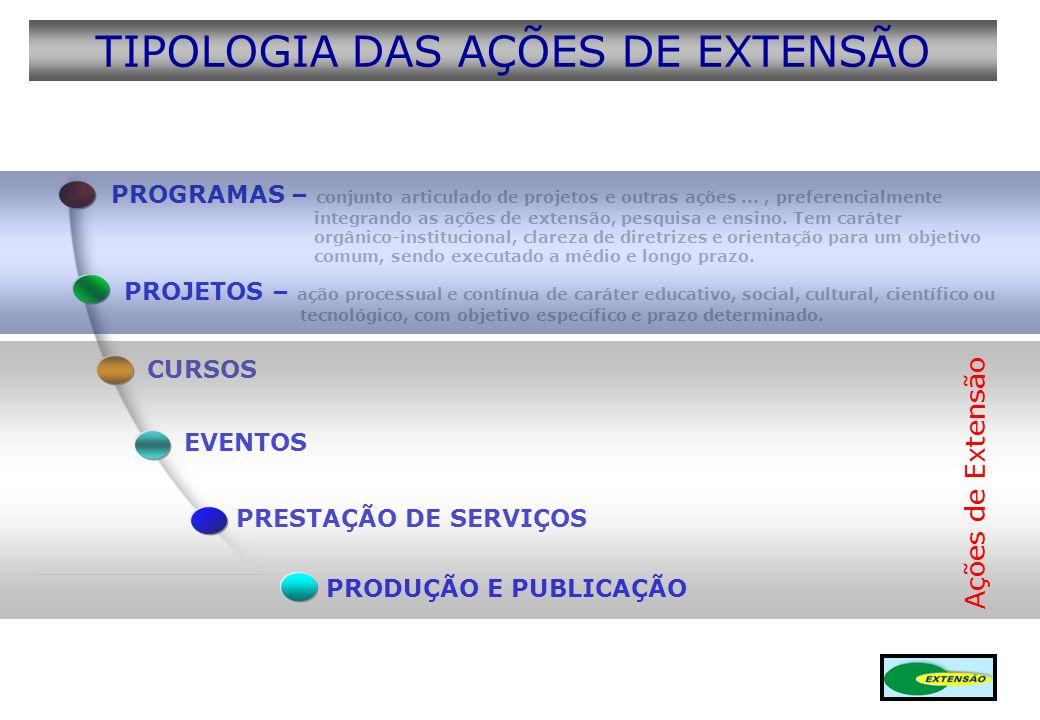 TIPOLOGIA DAS AÇÕES DE EXTENSÃO