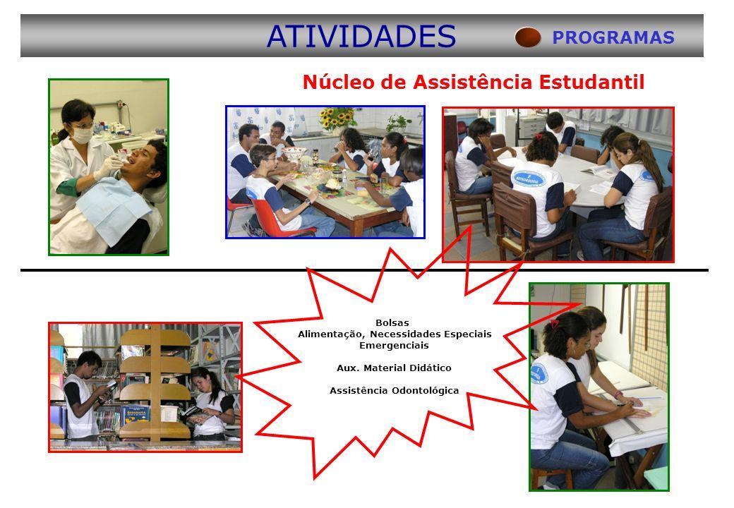 ATIVIDADES Núcleo de Assistência Estudantil PROGRAMAS Bolsas