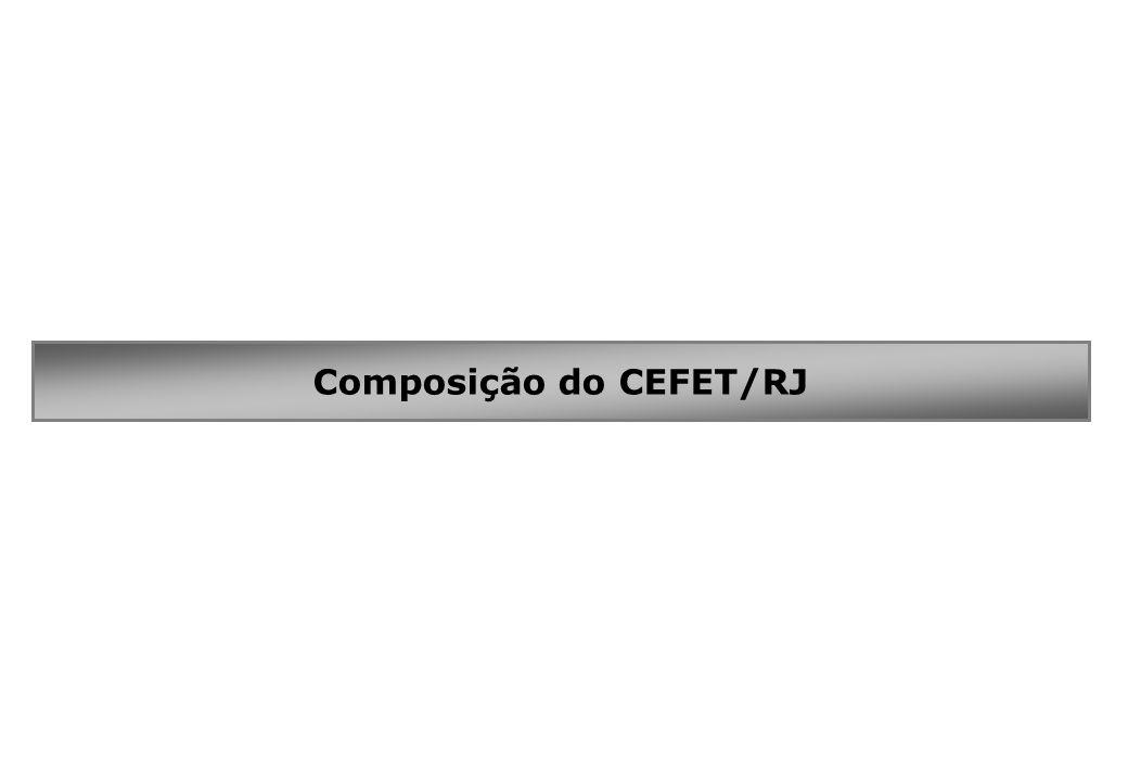 Composição do CEFET/RJ