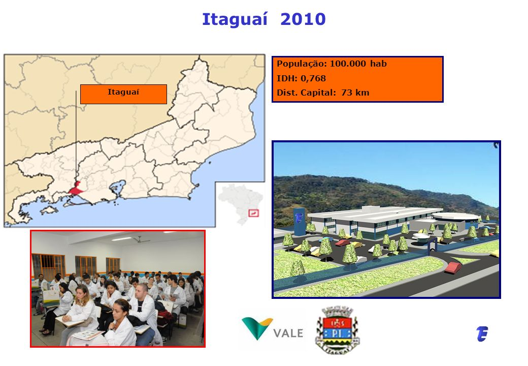 Itaguaí 2010 População: 100.000 hab IDH: 0,768 Dist. Capital: 73 km 5