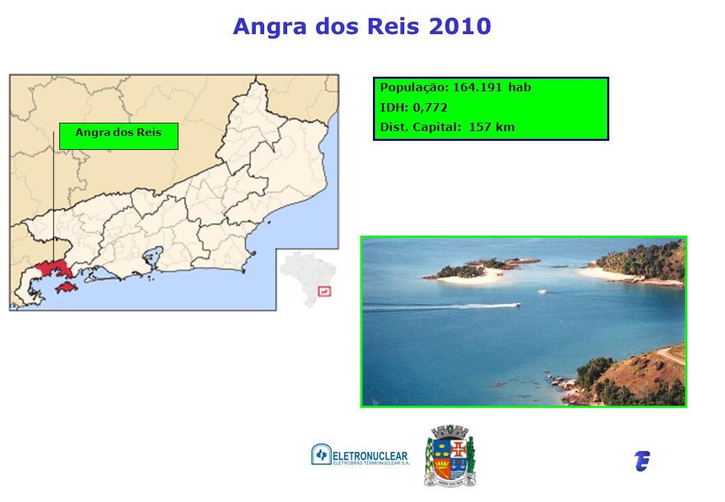 Angra dos Reis 2010 População: 164.191 hab IDH: 0,772