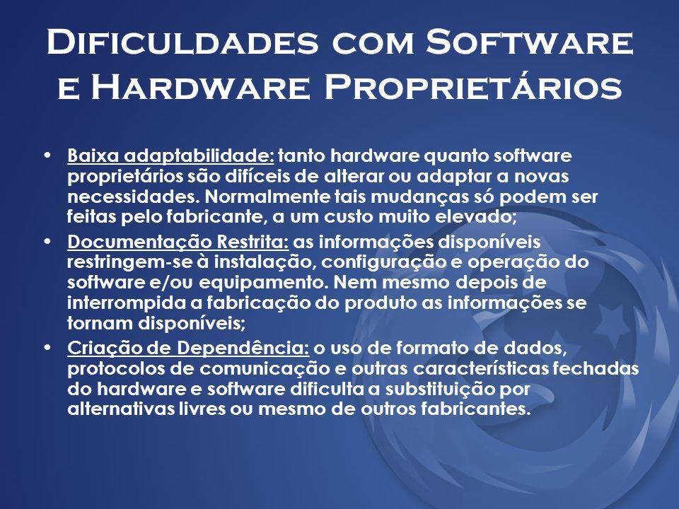 Dificuldades com Software e Hardware Proprietários