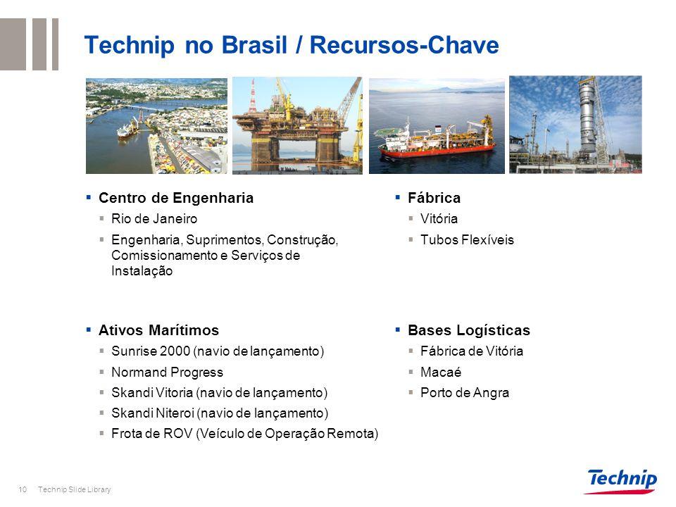 Technip no Brasil / Recursos-Chave