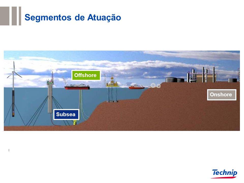 Segmentos de Atuação Offshore Onshore One brand One Technip Subsea