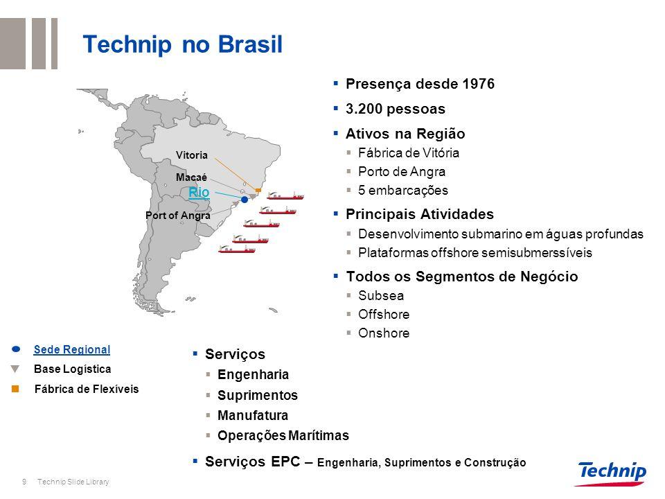 Technip no Brasil Presença desde 1976 3.200 pessoas Ativos na Região