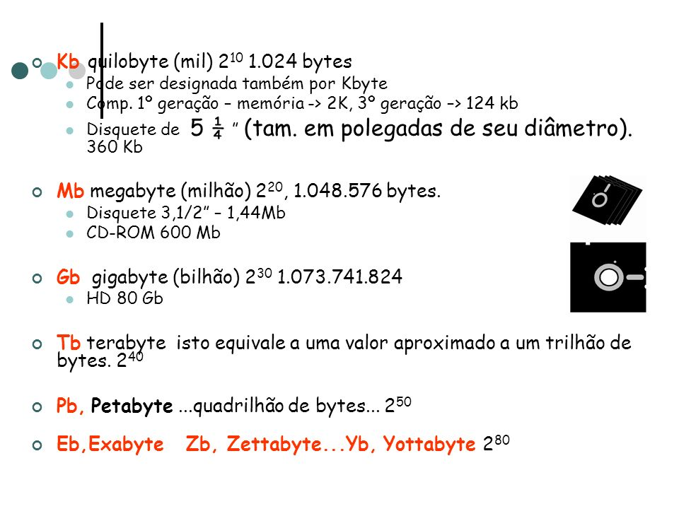 Kb quilobyte (mil) 210 1.024 bytes