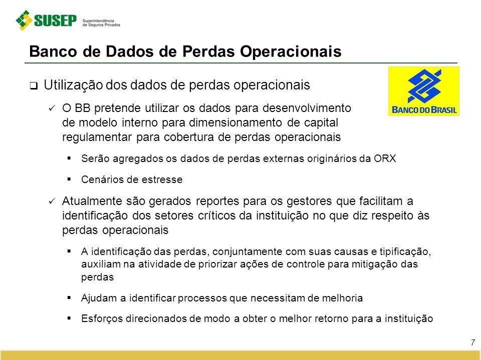 Banco de Dados de Perdas Operacionais