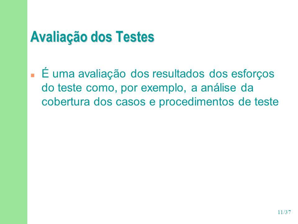 Avaliação dos Testes