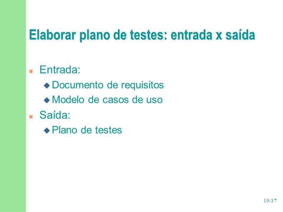 Elaborar plano de testes: entrada x saída