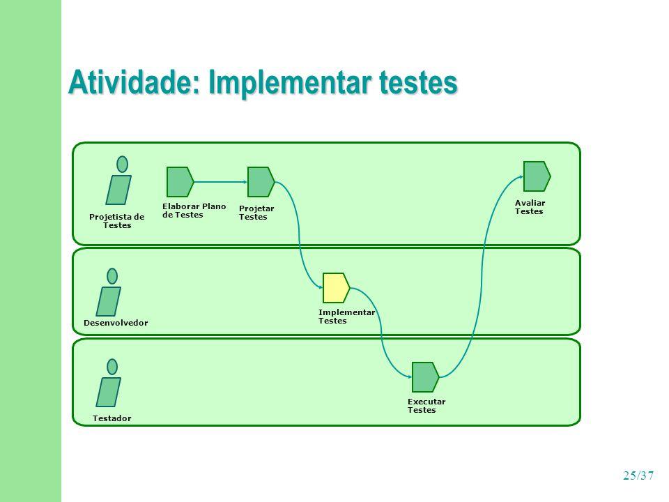 Atividade: Implementar testes