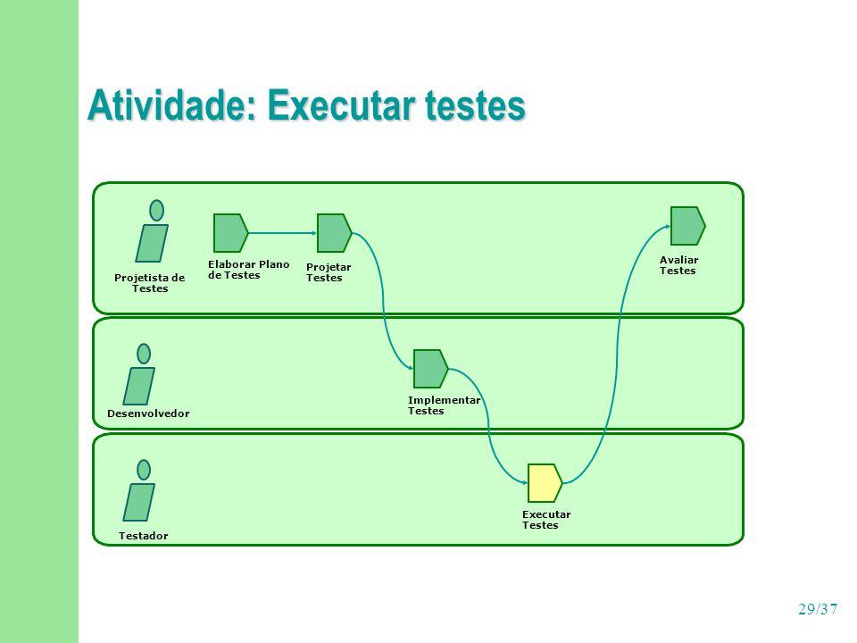 Atividade: Executar testes