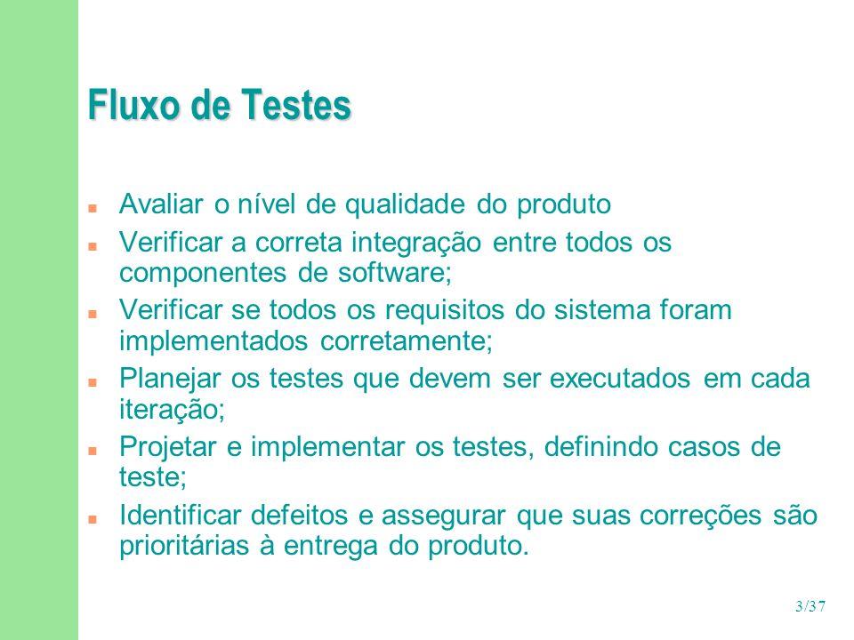 Fluxo de Testes Avaliar o nível de qualidade do produto