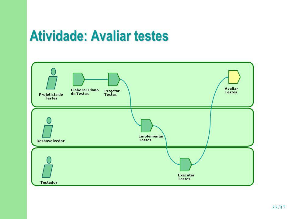 Atividade: Avaliar testes