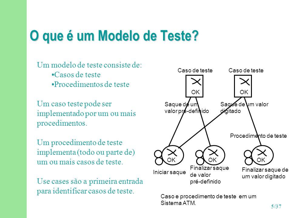 O que é um Modelo de Teste