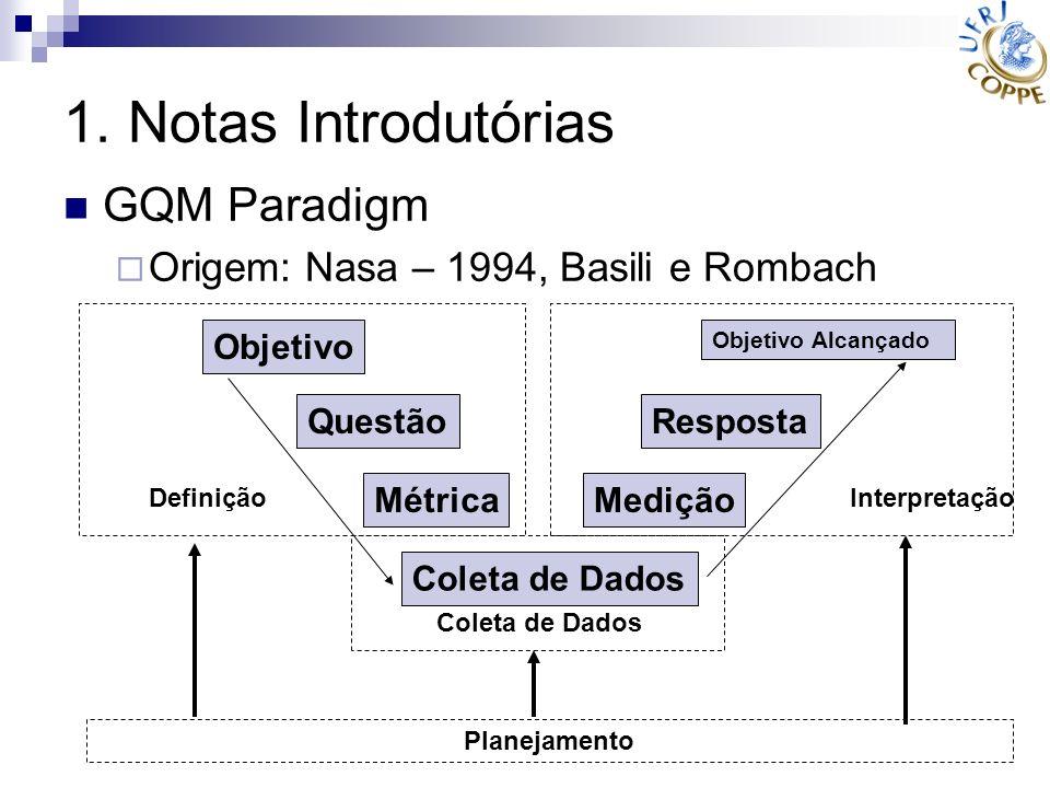 1. Notas Introdutórias GQM Paradigm