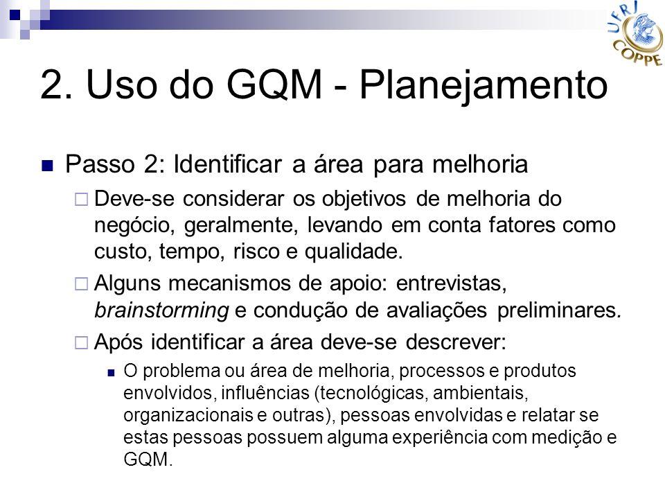 2. Uso do GQM - Planejamento