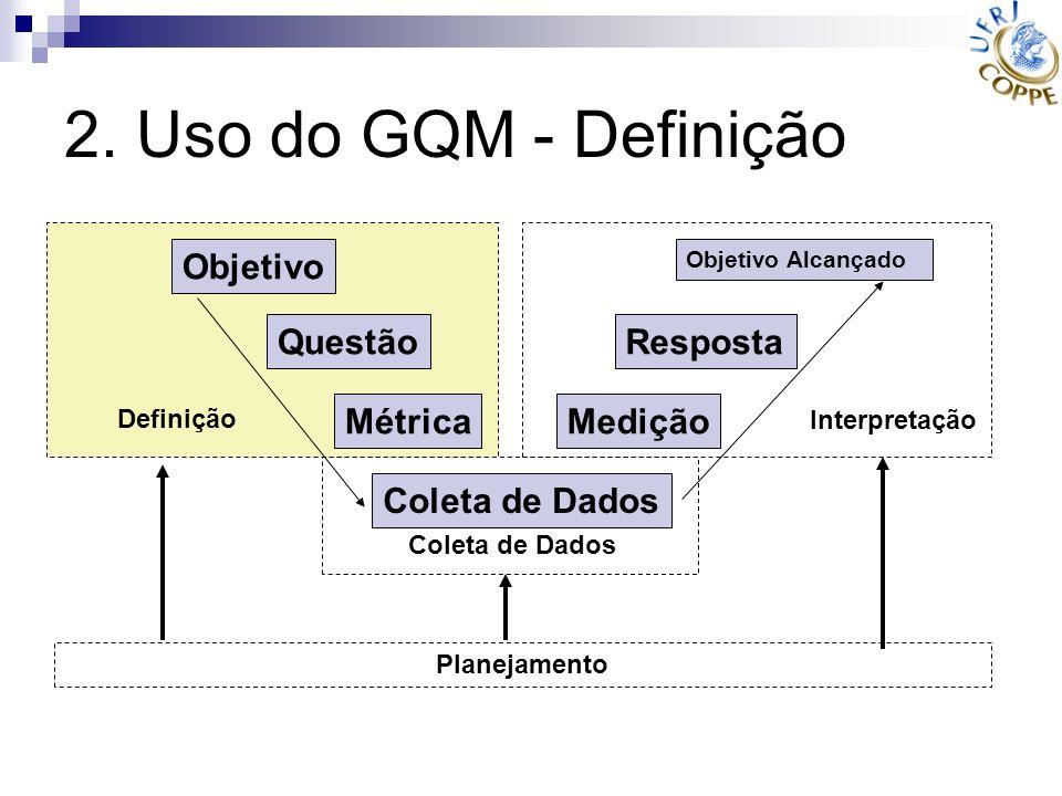 2. Uso do GQM - Definição Objetivo Questão Resposta Métrica Medição