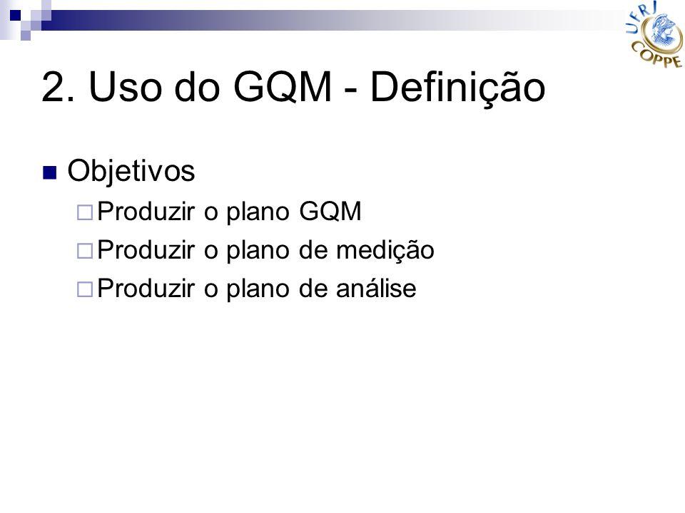 2. Uso do GQM - Definição Objetivos Produzir o plano GQM