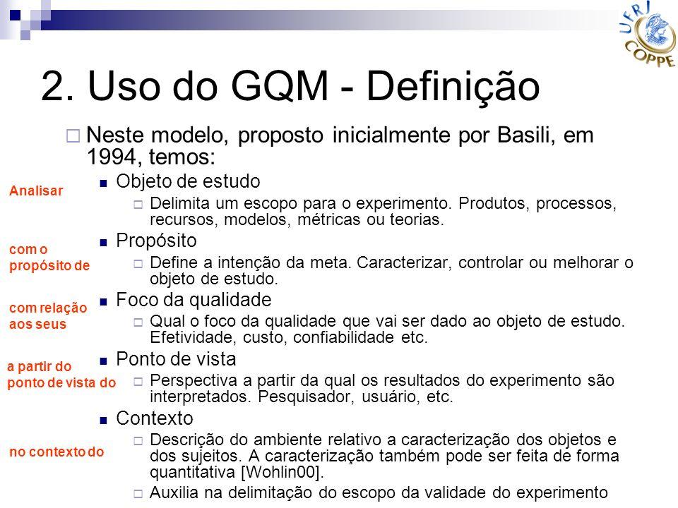 2. Uso do GQM - Definição Neste modelo, proposto inicialmente por Basili, em 1994, temos: Objeto de estudo.