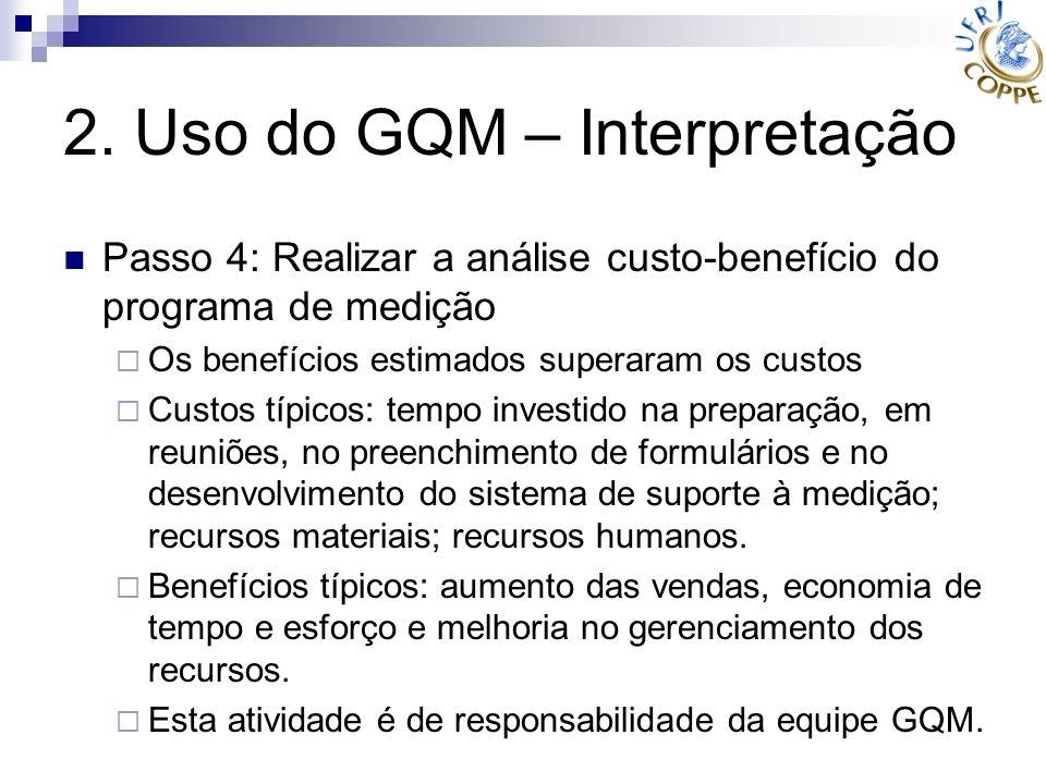 2. Uso do GQM – Interpretação