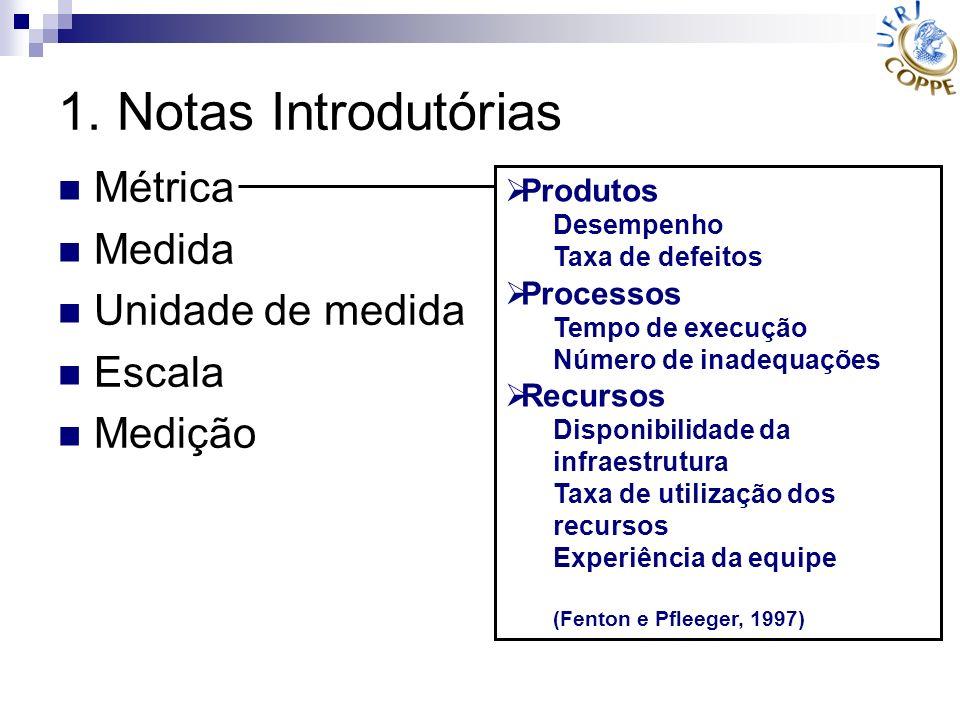 1. Notas Introdutórias Métrica Medida Unidade de medida Escala Medição