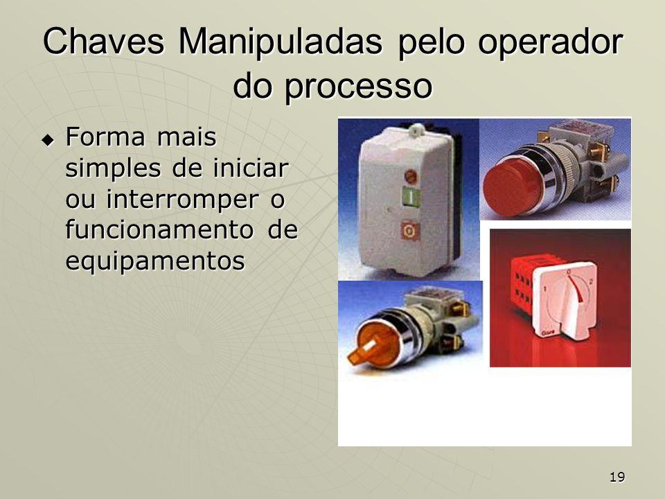 Chaves Manipuladas pelo operador do processo