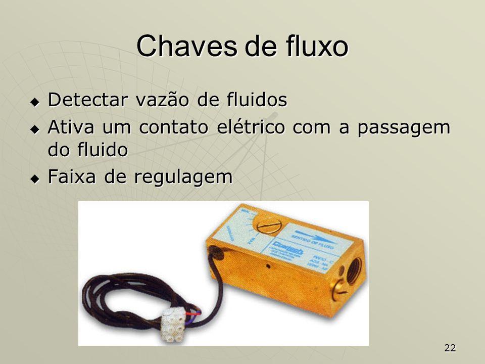Chaves de fluxo Detectar vazão de fluidos