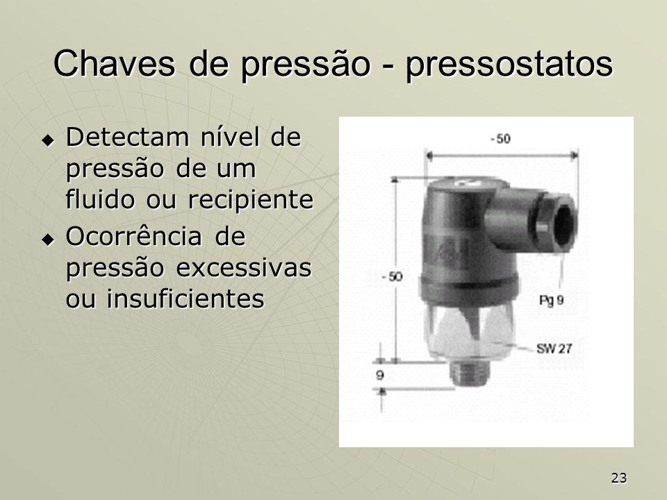 Chaves de pressão - pressostatos
